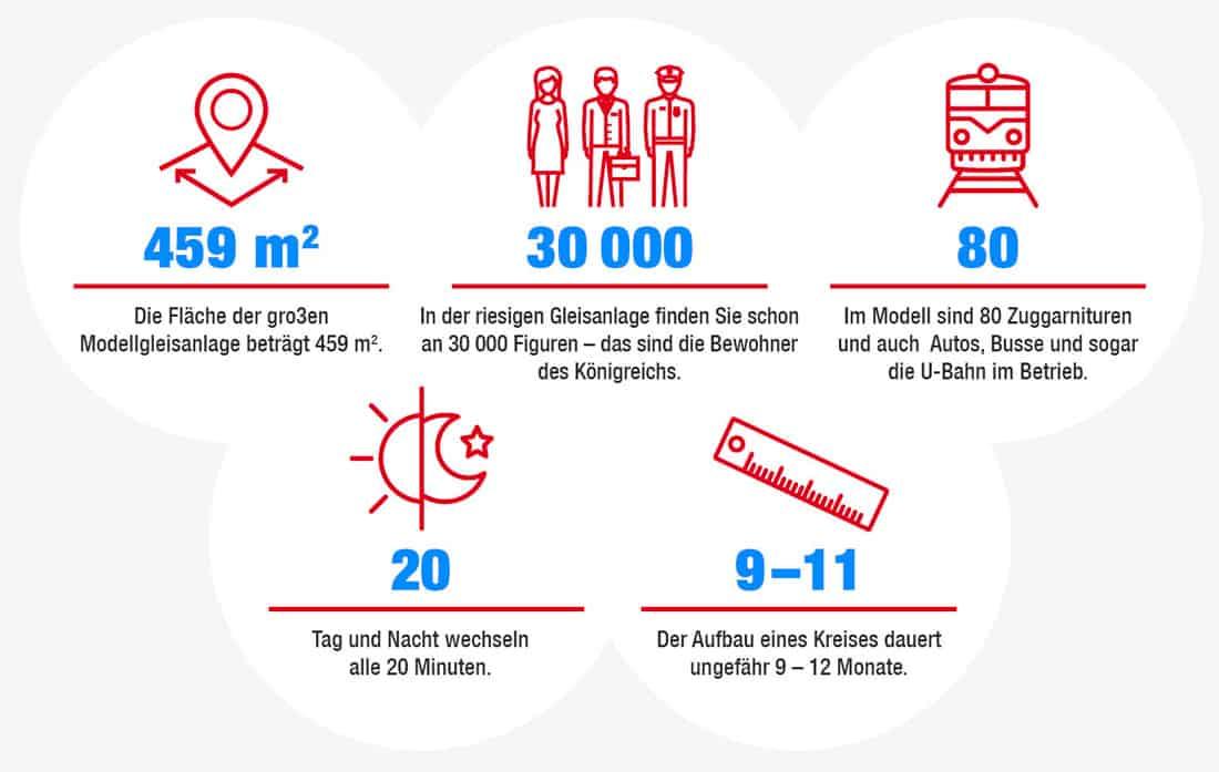 KŽ_infografika_de