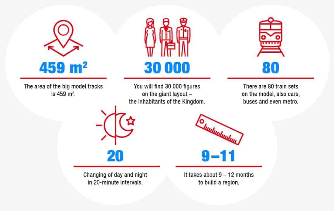 KŽ_infografika_en